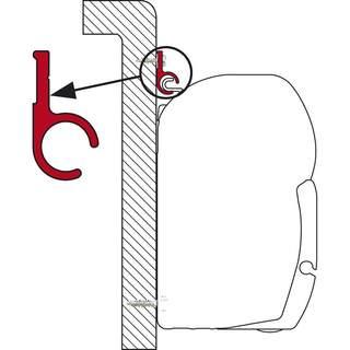 Upevňovacia kolajnica pre F35