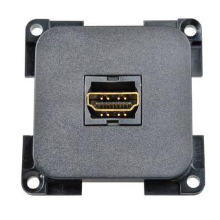 Zásuvka s HDMI konektorom